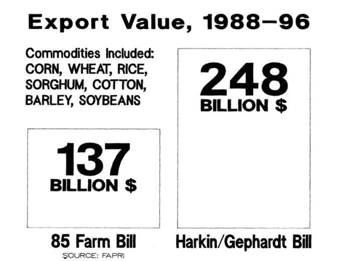 Export Valu 88 95