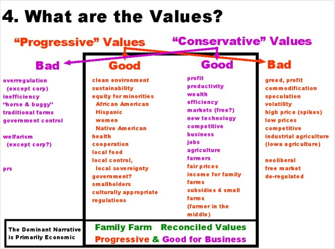 pic-4-values