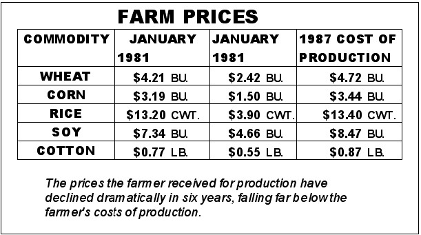1-sffa-farm-prices