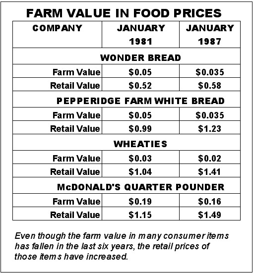 2-sffa-farm-share