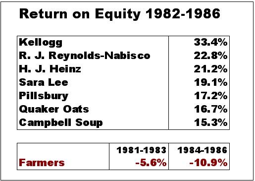 6-sffa-equity