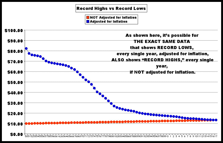Record High Equals Record Low.jpg